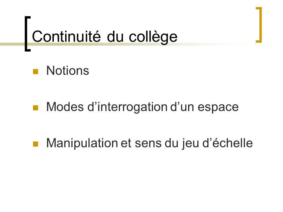 Continuité du collège Notions Modes dinterrogation dun espace Manipulation et sens du jeu déchelle