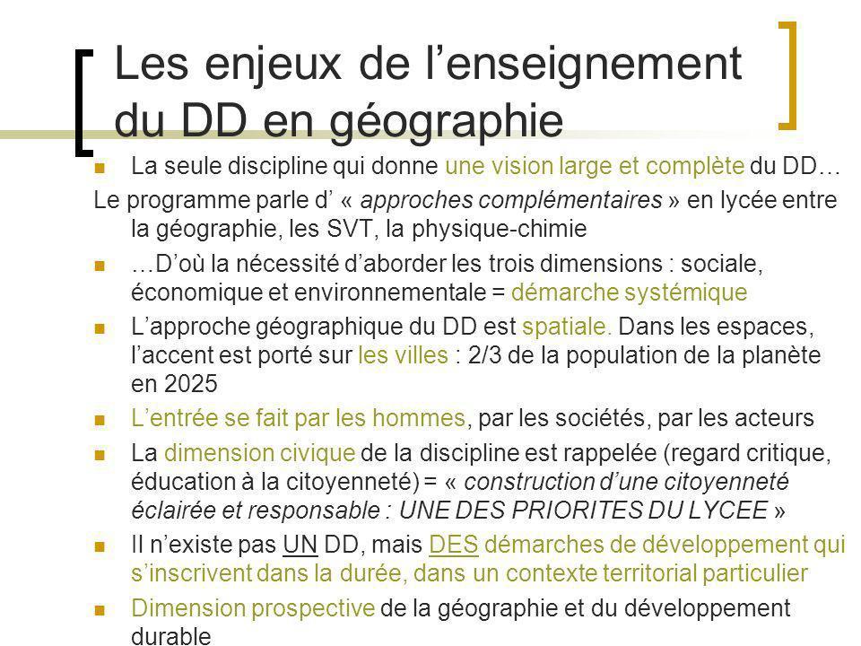 Les 3 composantes du DD Les solidarités Economique EnvironnementalSocial Solidarités dans lespace (ex.