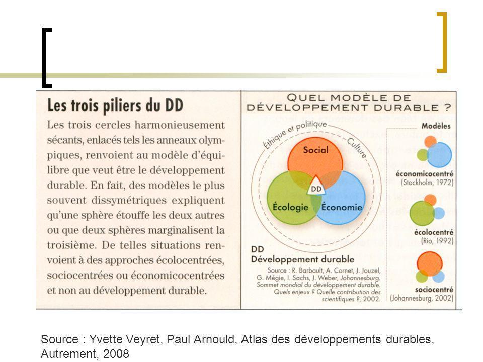 Source : Yvette Veyret, Paul Arnould, Atlas des développements durables, Autrement, 2008