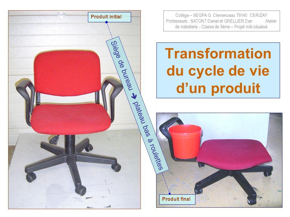 Transformation du cycle de vie dun produit Produit final Produit initial Siège de bureau plateau bas à roulettes Collège – SEGPA G. Clemenceau 79140 C