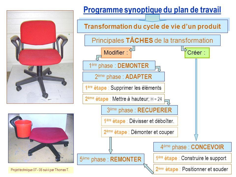 Projet technique 07 - 08 suivi par Thomas T. Transformation du cycle de vie dun produit Principales TÂCHES de la transformation Modifier :Créer : 4 èm