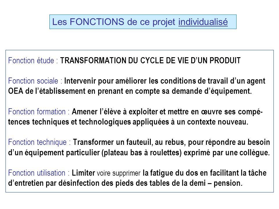 Fonction étude : TRANSFORMATION DU CYCLE DE VIE DUN PRODUIT Fonction sociale : Intervenir pour améliorer les conditions de travail dun agent OEA de lé