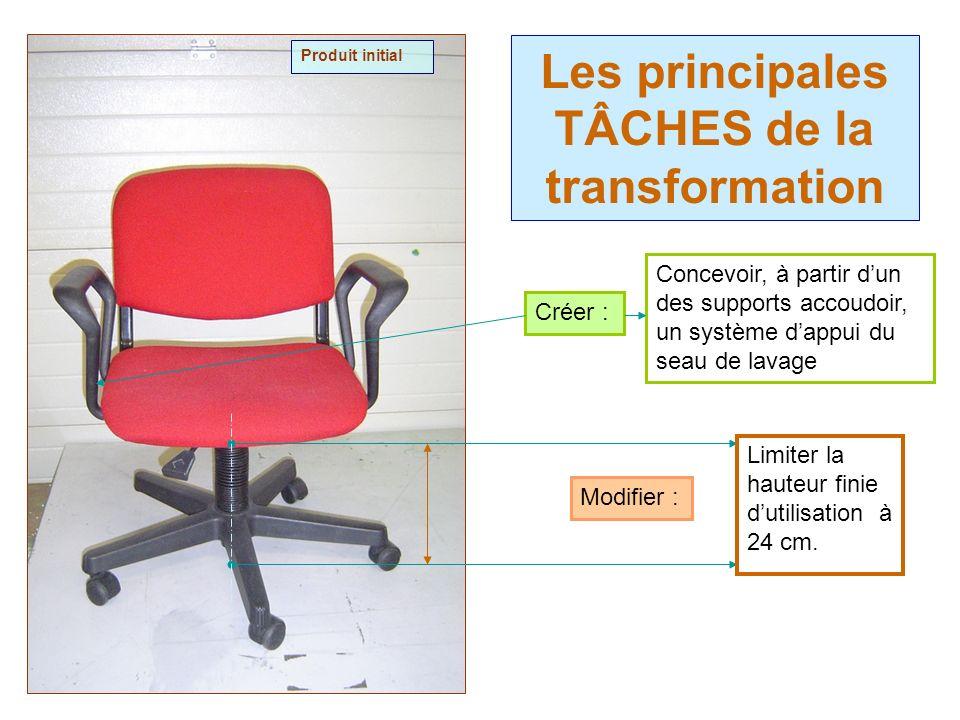 Les principales TÂCHES de la transformation Produit initial Créer : Modifier : Limiter la hauteur finie dutilisation à 24 cm. Concevoir, à partir dun