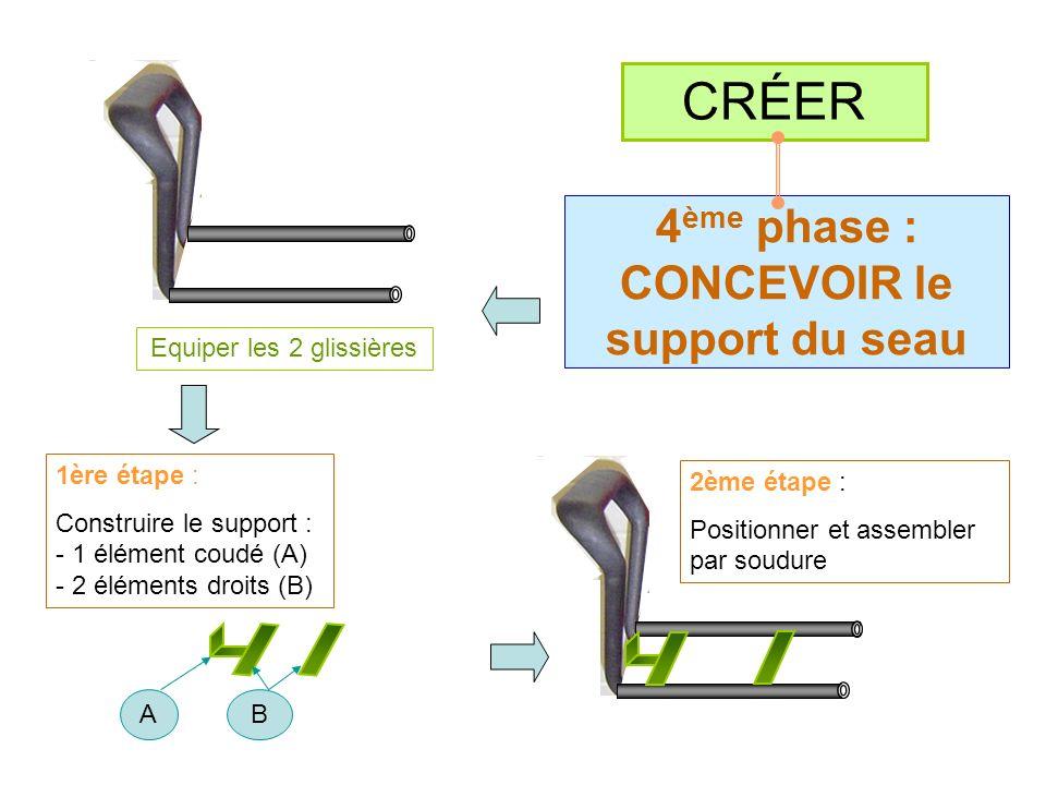 4 ème phase : CONCEVOIR le support du seau CRÉER 1ère étape : Construire le support : - 1 élément coudé (A) - 2 éléments droits (B) 2ème étape : Posit