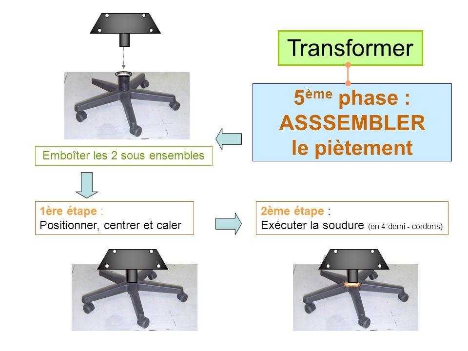 5 ème phase bis : ASSEMBLER le support du seau Transformer 1ère étape : Positionner et ajuster 2ème étape : Souder (*) 3ème étape : Revisser lassise sur le piètement (après peinture) (*) Au moment de la soudure, la partie mousse est démontée