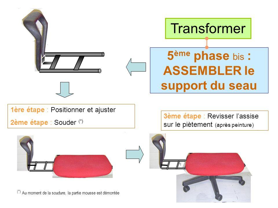 5 ème phase bis : ASSEMBLER le support du seau Transformer 1ère étape : Positionner et ajuster 2ème étape : Souder (*) 3ème étape : Revisser lassise s