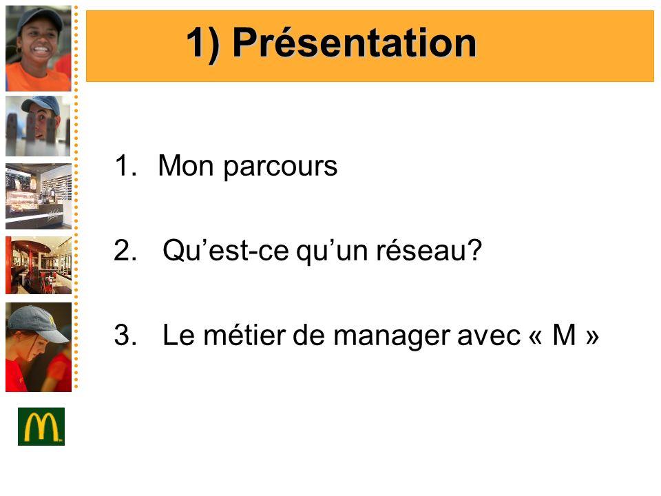 1) Présentation 1.Mon parcours 2. Quest-ce quun réseau? 3. Le métier de manager avec « M »