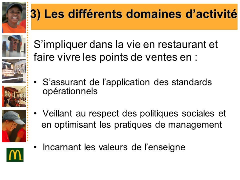 3) Les différents domaines dactivité 3) Les différents domaines dactivité Simpliquer dans la vie en restaurant et faire vivre les points de ventes en