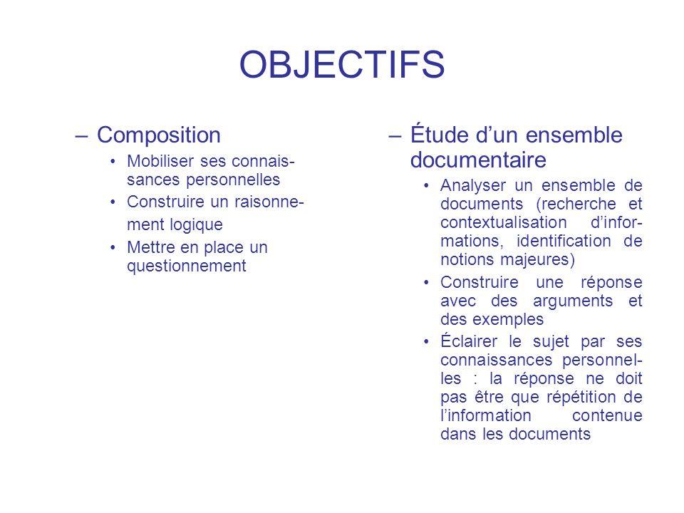 OBJECTIFS –Composition Mobiliser ses connais- sances personnelles Construire un raisonne- ment logique Mettre en place un questionnement –Étude dun en