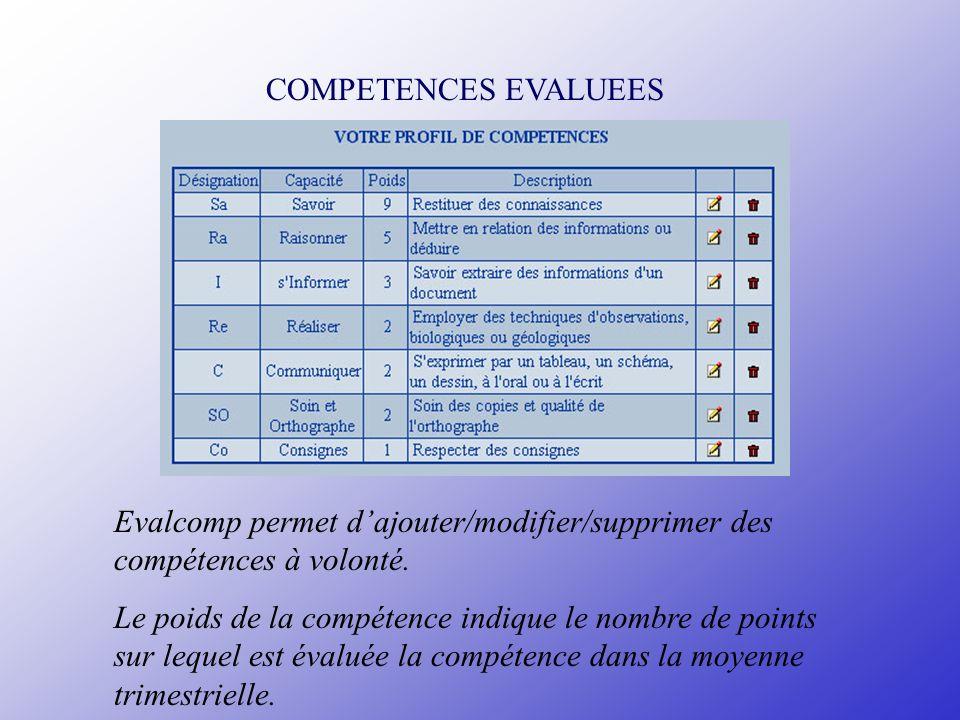 COMPETENCES EVALUEES Evalcomp permet dajouter/modifier/supprimer des compétences à volonté. Le poids de la compétence indique le nombre de points sur