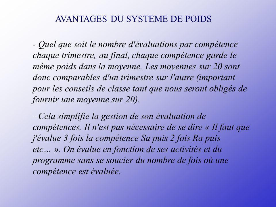 LE SYSTEME 0-1-2 Chaque question est évaluée sur 2 points.