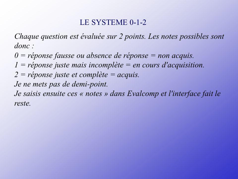 LE SYSTEME 0-1-2 Chaque question est évaluée sur 2 points. Les notes possibles sont donc : 0 = réponse fausse ou absence de réponse = non acquis. 1 =
