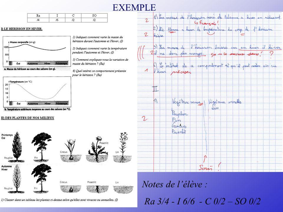 EXEMPLE NB: -ne sagissant pas dune évaluation de connaissances, lélève a droit à tout document (cours, livres, dictionnaire…). - La découverte des not