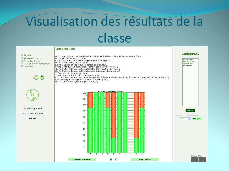 Conclusion: Vous pouvez accéder au LCF sur le site de lacadémie de Poitiers, à la rubrique : « Apprendre aujourdhui » Livret de compétence « présentation » : http://ww2.acpoitiers.fr/apprend/spip.php?article60&de but_page=1 Se connecter à ladresse : http://195.221.249.140/http://195.221.249.140/ Le manuel de lutilisateur est disponible sur le site du LCF, avec toutes les indications nécessaires.