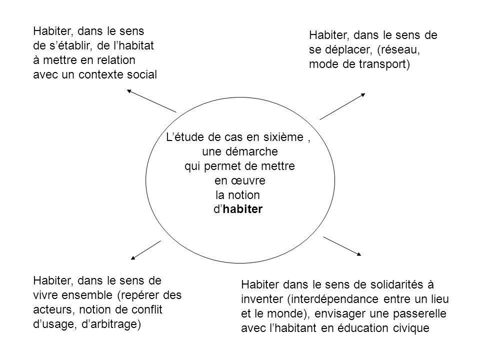 Létude de cas en sixième, une démarche qui permet de mettre en œuvre la notion dhabiter Habiter, dans le sens de sétablir, de lhabitat à mettre en rel