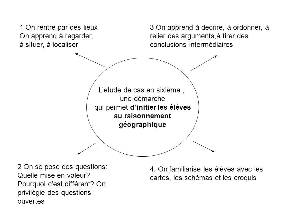 LÉtude de cas : Dans le cadre des programmes de sixième en géographie II) Quelle mise en oeuvre?