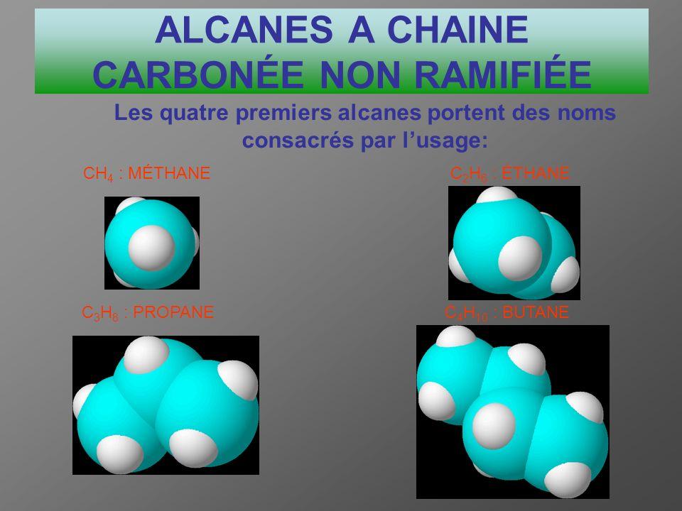 ALCANES A CHAINE CARBONÉE NON RAMIFIÉE Les quatre premiers alcanes portent des noms consacrés par lusage: CH 4 : MÉTHANEC 2 H 6 : ÉTHANE C 3 H 8 : PRO