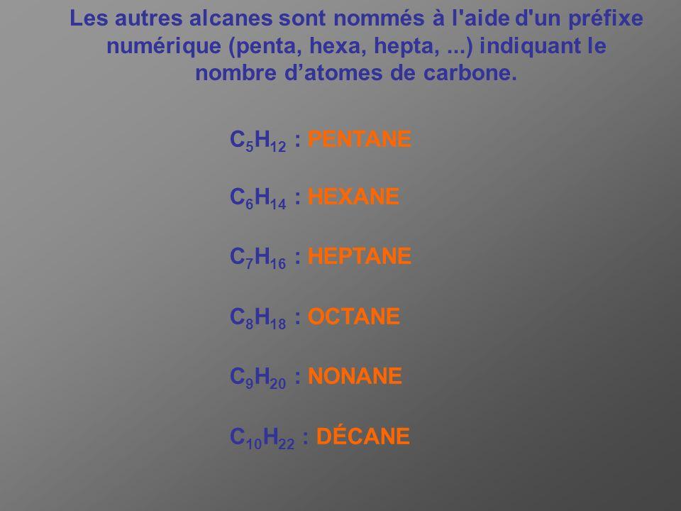 C 5 H 12 : PENTANE C 6 H 14 : HEXANE C 7 H 16 : HEPTANE C 8 H 18 : OCTANE C 9 H 20 : NONANE C 10 H 22 : DÉCANE Les autres alcanes sont nommés à l'aide