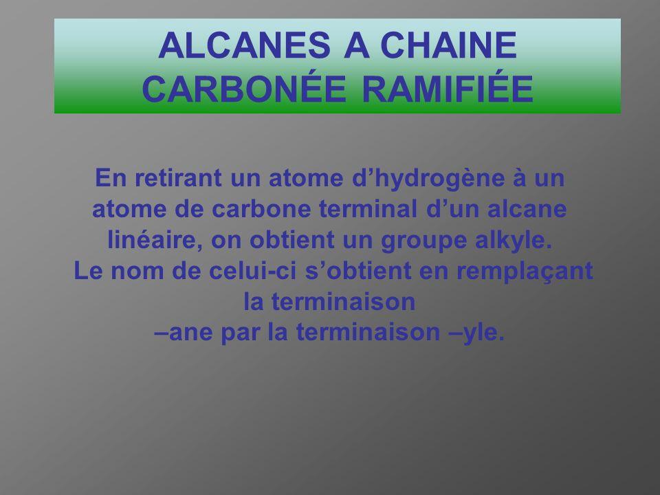 En retirant un atome dhydrogène à un atome de carbone terminal dun alcane linéaire, on obtient un groupe alkyle. Le nom de celui-ci sobtient en rempla