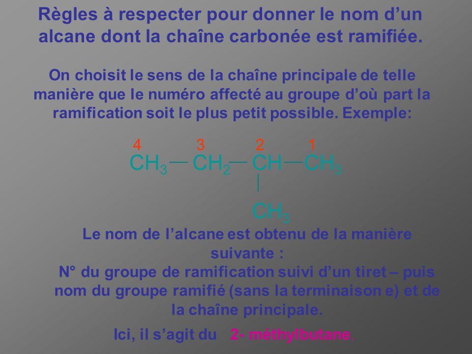 Sil existe plusieurs groupes alkyles identiques, leur nombre est indiqué à laide dun préfixe: di, tri, tétra… Exemple: CH 3 CH 3 C CH 2 CH 3 CH 3 Il s agit du 2,2-diméthylbutane.