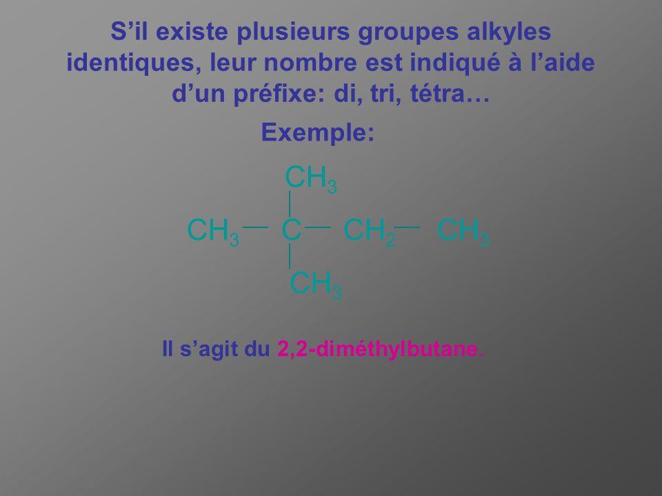 Sil existe plusieurs groupes alkyles identiques, leur nombre est indiqué à laide dun préfixe: di, tri, tétra… Exemple: CH 3 CH 3 C CH 2 CH 3 CH 3 Il s