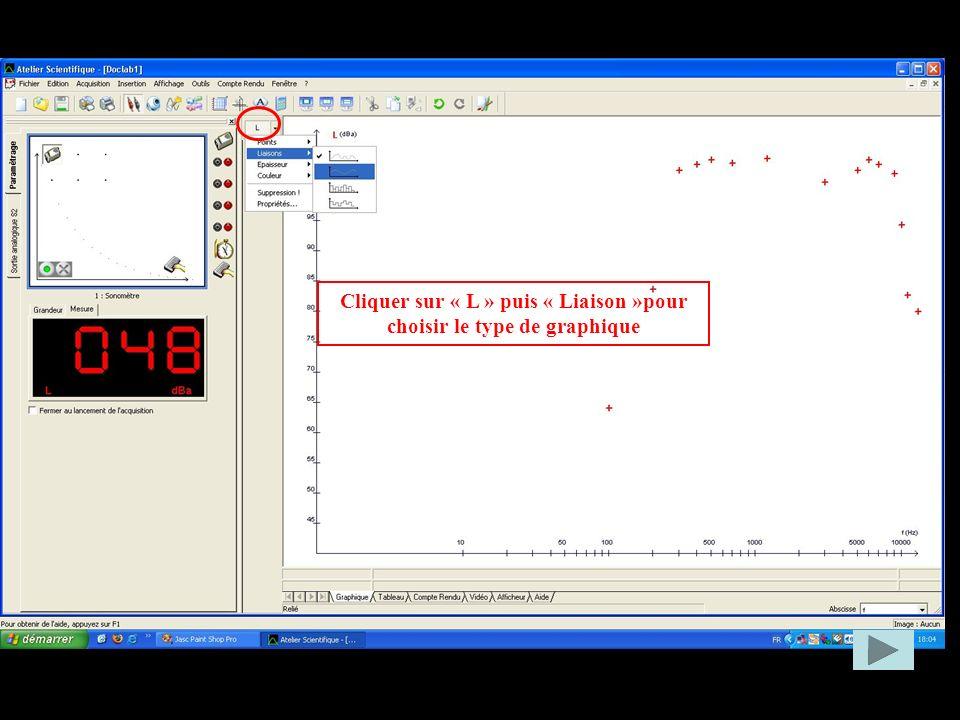 Cliquer sur « L » puis « Liaison »pour choisir le type de graphique Menu