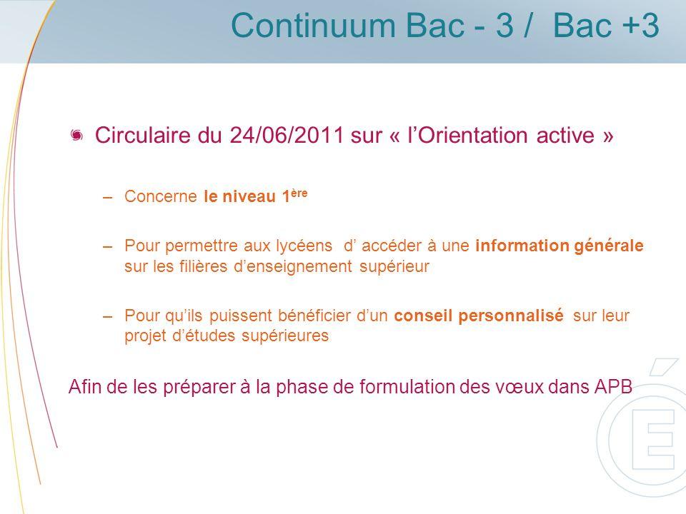 Continuum Bac - 3 / Bac +3 Circulaire du 24/06/2011 sur « lOrientation active » –Concerne le niveau 1 ère –Pour permettre aux lycéens d accéder à une information générale sur les filières denseignement supérieur –Pour quils puissent bénéficier dun conseil personnalisé sur leur projet détudes supérieures Afin de les préparer à la phase de formulation des vœux dans APB
