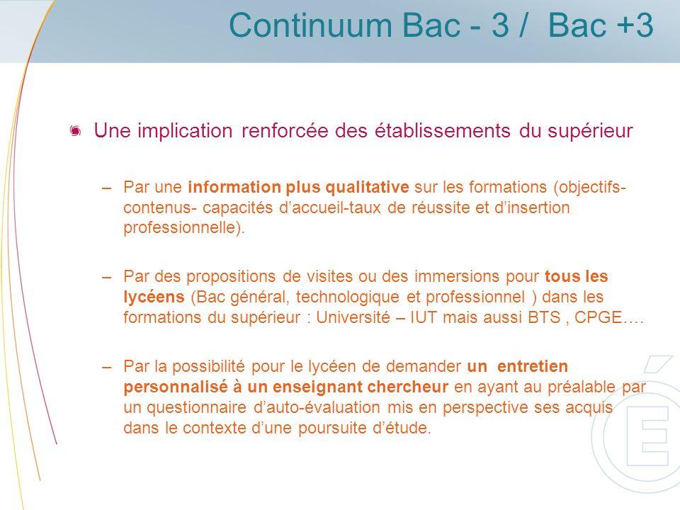 Continuum Bac - 3 / Bac +3 Une implication renforcée des établissements du supérieur –Par une information plus qualitative sur les formations (objectifs- contenus- capacités daccueil-taux de réussite et dinsertion professionnelle).