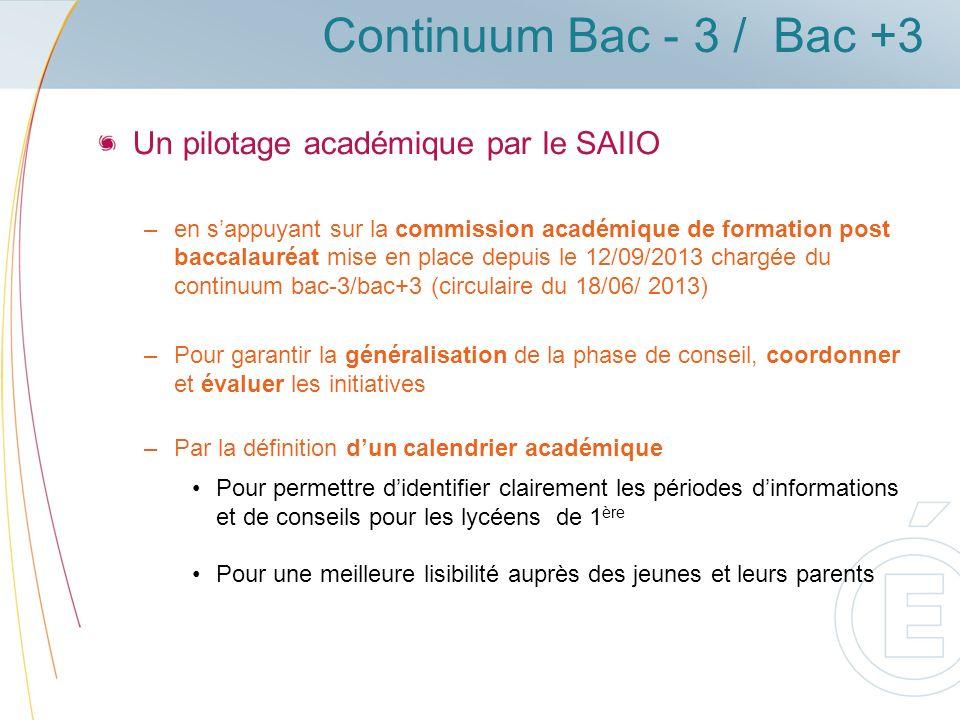 Continuum Bac - 3 / Bac +3 Un pilotage académique par le SAIIO –en sappuyant sur la commission académique de formation post baccalauréat mise en place depuis le 12/09/2013 chargée du continuum bac-3/bac+3 (circulaire du 18/06/ 2013) –Pour garantir la généralisation de la phase de conseil, coordonner et évaluer les initiatives –Par la définition dun calendrier académique Pour permettre didentifier clairement les périodes dinformations et de conseils pour les lycéens de 1 ère Pour une meilleure lisibilité auprès des jeunes et leurs parents