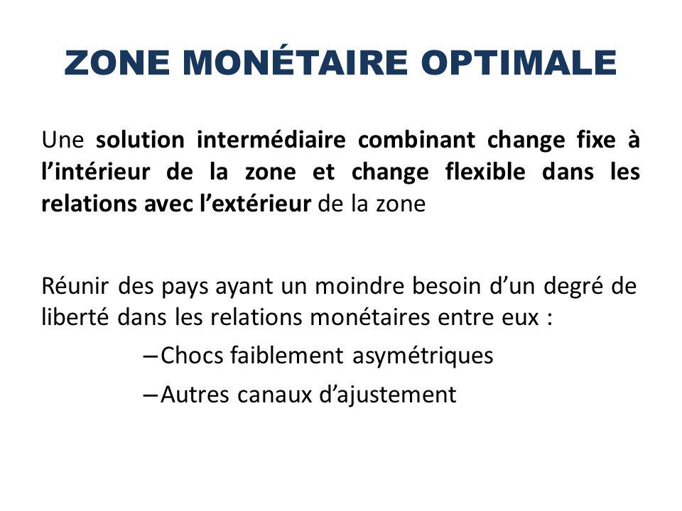 ZONE MONÉTAIRE OPTIMALE Une solution intermédiaire combinant change fixe à lintérieur de la zone et change flexible dans les relations avec lextérieur
