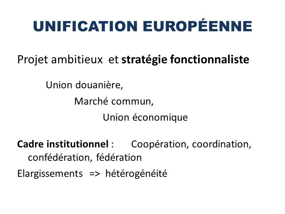 UNIFICATION EUROPÉENNE Projet ambitieux et stratégie fonctionnaliste Union douanière, Marché commun, Union économique Cadre institutionnel : Coopération, coordination, confédération, fédération Elargissements => hétérogénéité