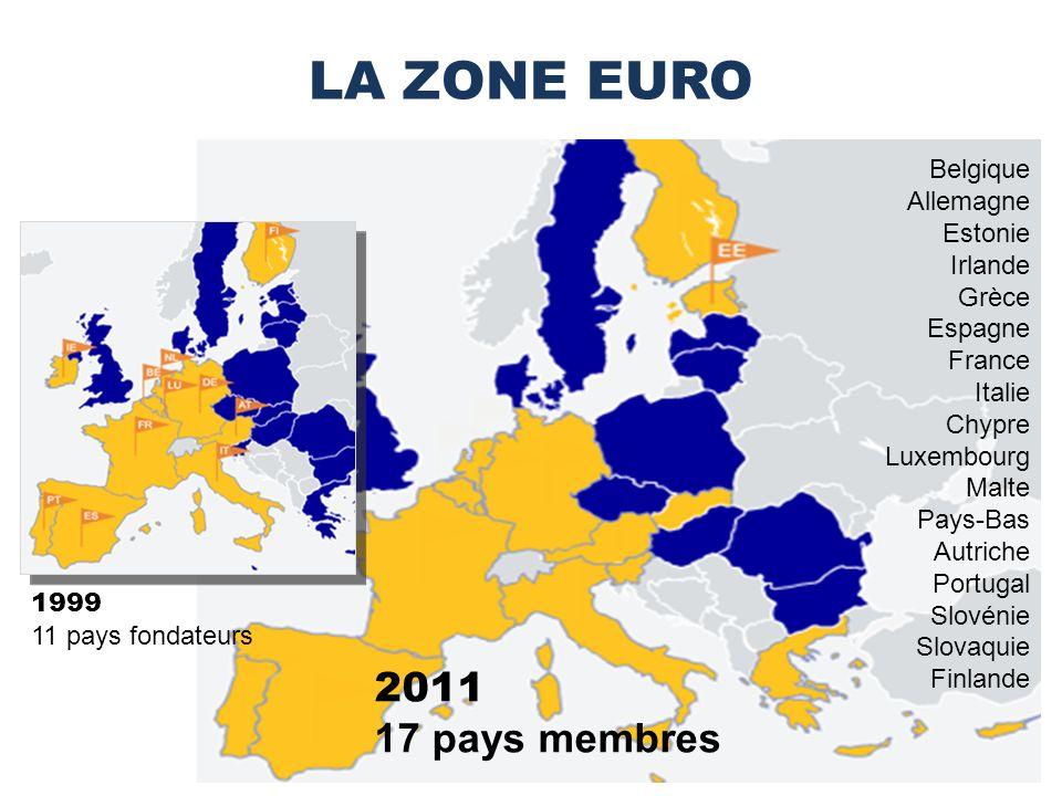 LA ZONE EURO 1999 11 pays fondateurs 2011 17 pays membres Belgique Allemagne Estonie Irlande Grèce Espagne France Italie Chypre Luxembourg Malte Pays-Bas Autriche Portugal Slovénie Slovaquie Finlande