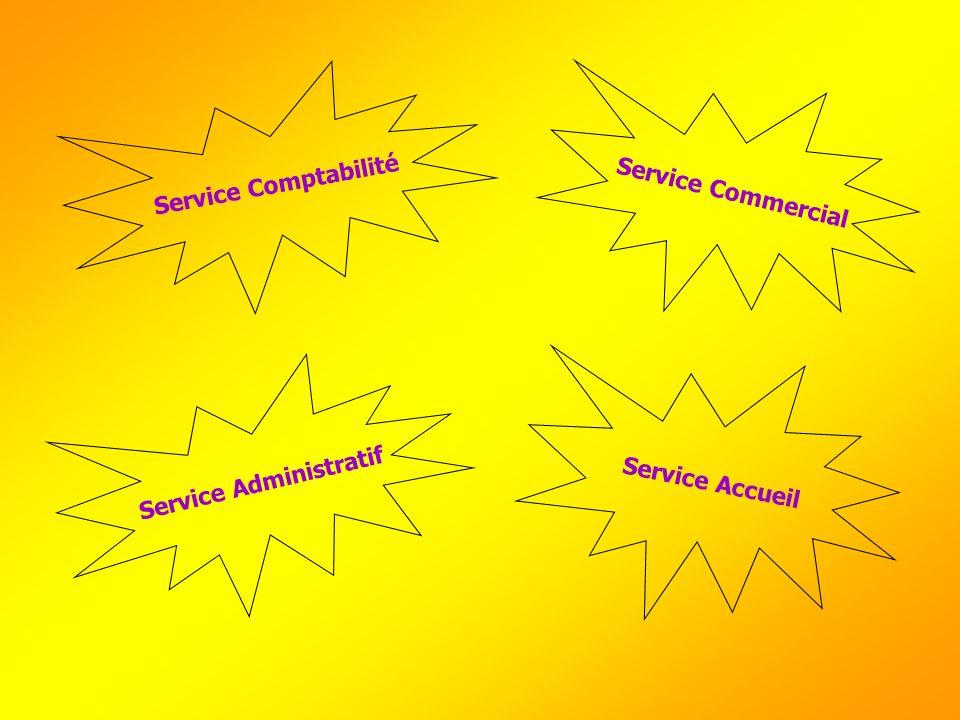 Service Comptabilité Service Accueil Service Commercial Service Administratif