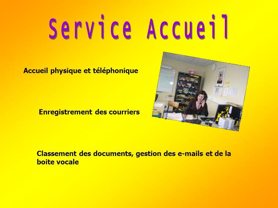 Enregistrement des courriers Accueil physique et téléphonique Classement des documents, gestion des e-mails et de la boite vocale