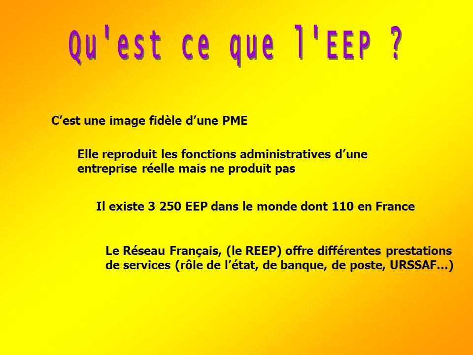 Cest une image fidèle dune PME Elle reproduit les fonctions administratives dune entreprise réelle mais ne produit pas Il existe 3 250 EEP dans le mon