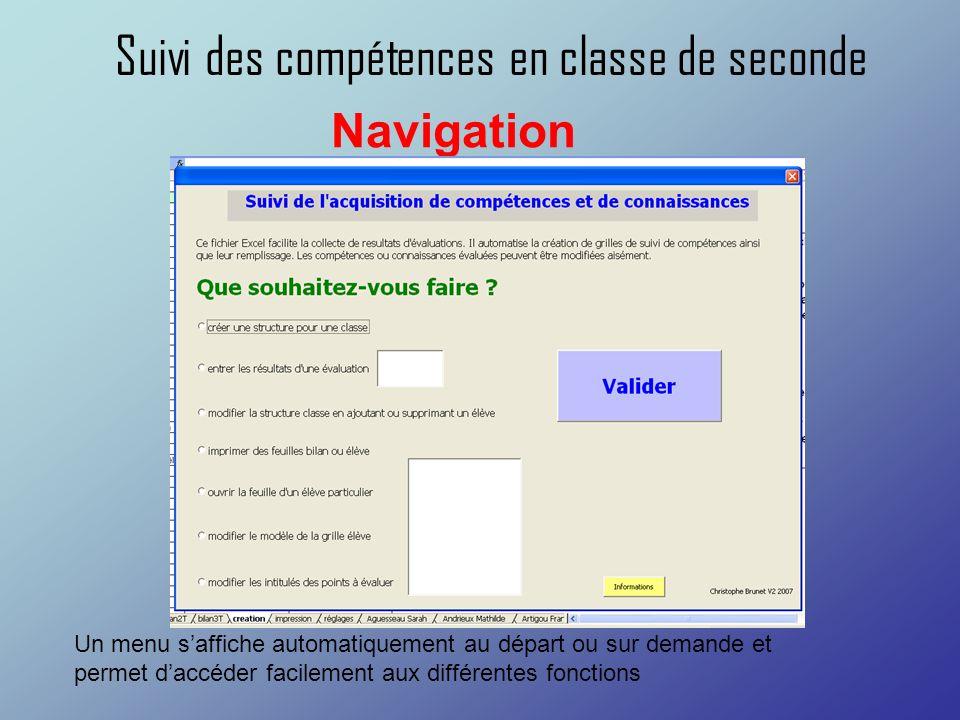 Suivi des compétences en classe de seconde Un menu saffiche automatiquement au départ ou sur demande et permet daccéder facilement aux différentes fon