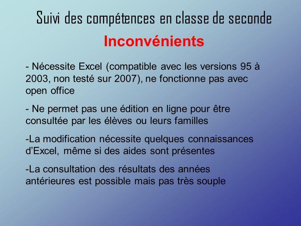 Suivi des compétences en classe de seconde - Nécessite Excel (compatible avec les versions 95 à 2003, non testé sur 2007), ne fonctionne pas avec open