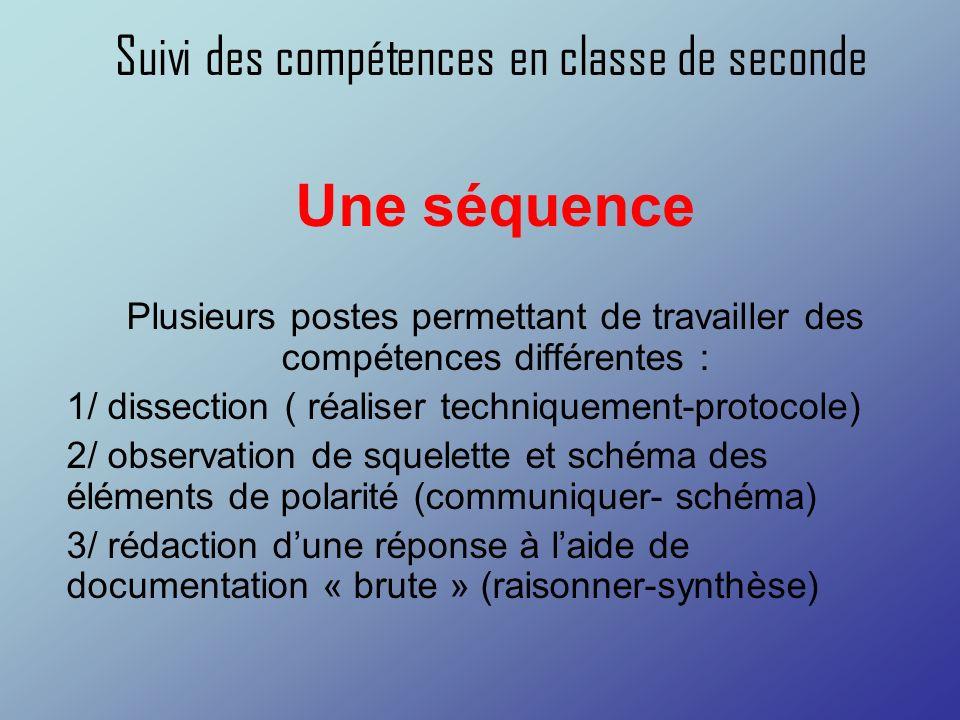 Suivi des compétences en classe de seconde Une séquence Plusieurs postes permettant de travailler des compétences différentes : 1/ dissection ( réalis