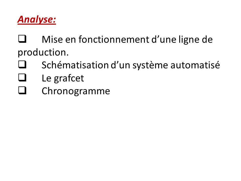 Analyse: Mise en fonctionnement dune ligne de production. Schématisation dun système automatisé Le grafcet Chronogramme