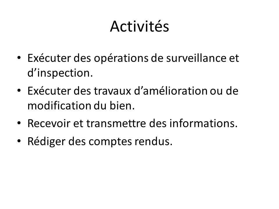 Activités Exécuter des opérations de surveillance et dinspection. Exécuter des travaux damélioration ou de modification du bien. Recevoir et transmett