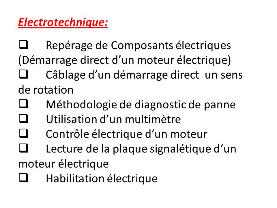 Electrotechnique: Repérage de Composants électriques (Démarrage direct dun moteur électrique) Câblage dun démarrage direct un sens de rotation Méthodo