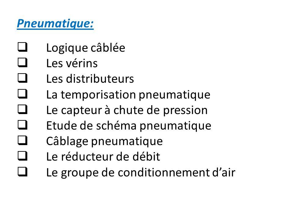 Pneumatique: Logique câblée Les vérins Les distributeurs La temporisation pneumatique Le capteur à chute de pression Etude de schéma pneumatique Câbla