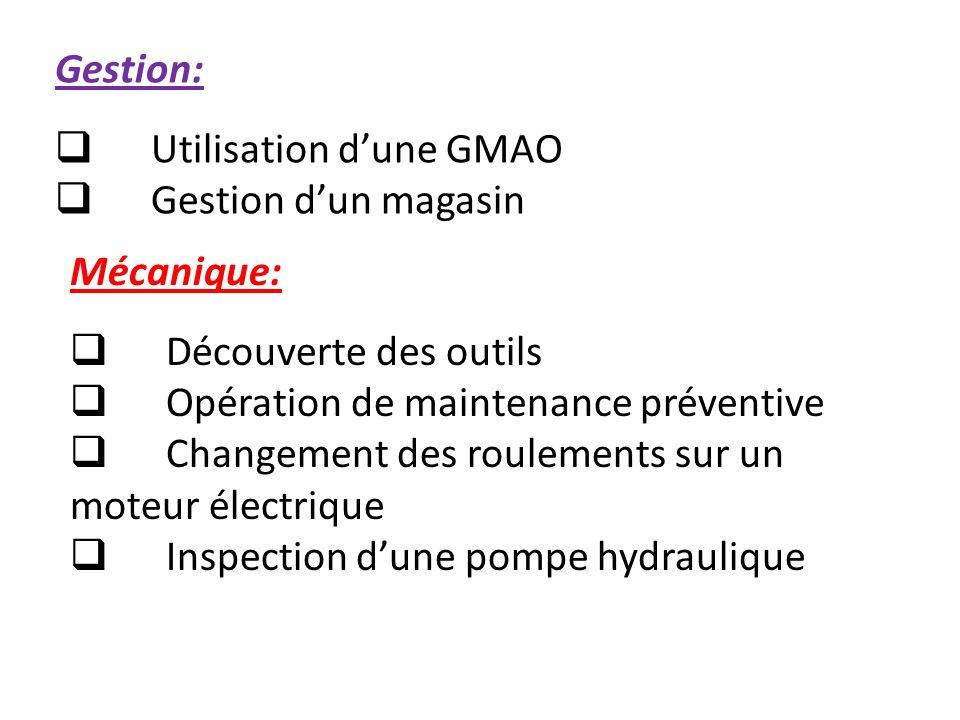 Gestion: Utilisation dune GMAO Gestion dun magasin Mécanique: Découverte des outils Opération de maintenance préventive Changement des roulements sur