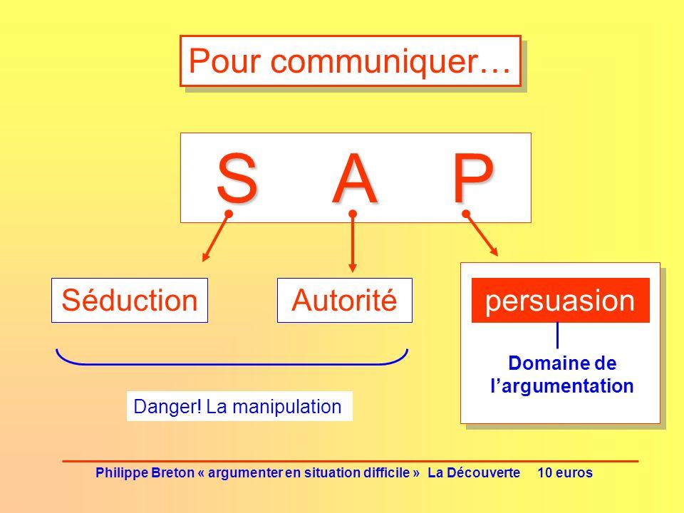 S A P SéductionAutoritépersuasion Pour communiquer… Danger! La manipulation Domaine de largumentation Philippe Breton « argumenter en situation diffic
