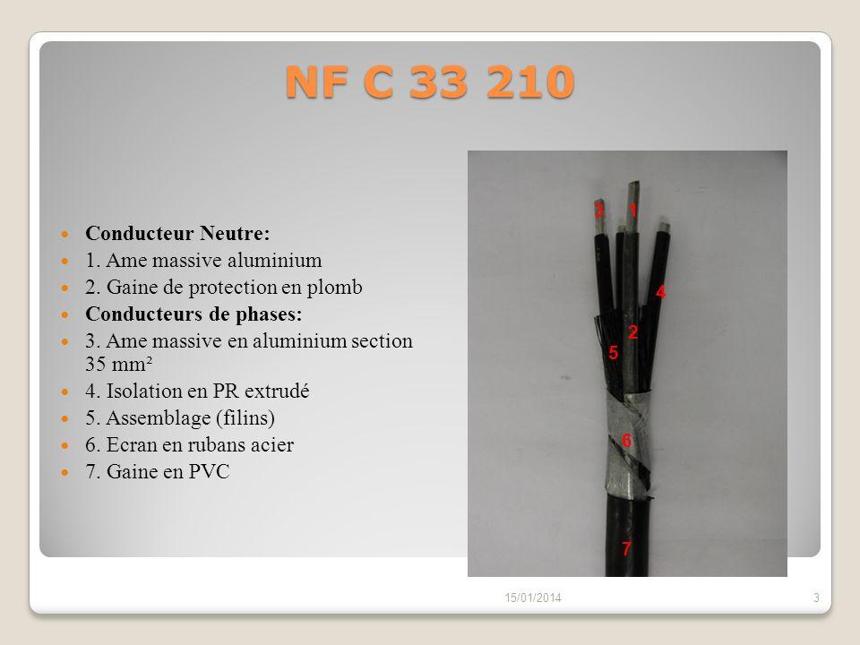 HM – 27/03/139 Câble triphasé Conducteur Neutre: 1.
