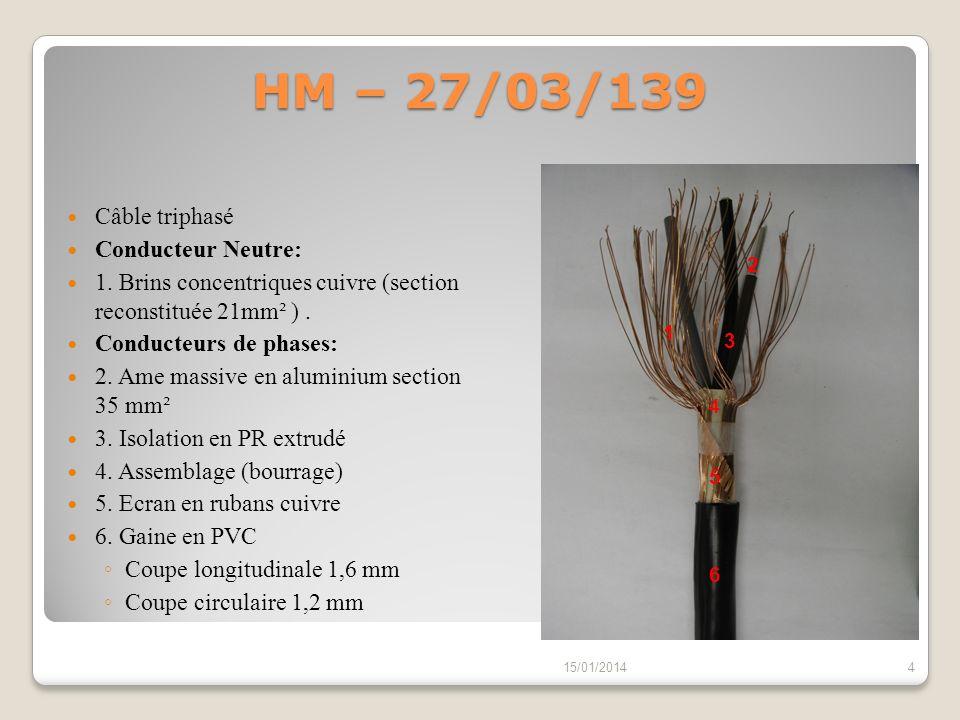 HM – 27/03/139 Câble monophasé Conducteur Neutre: 1.
