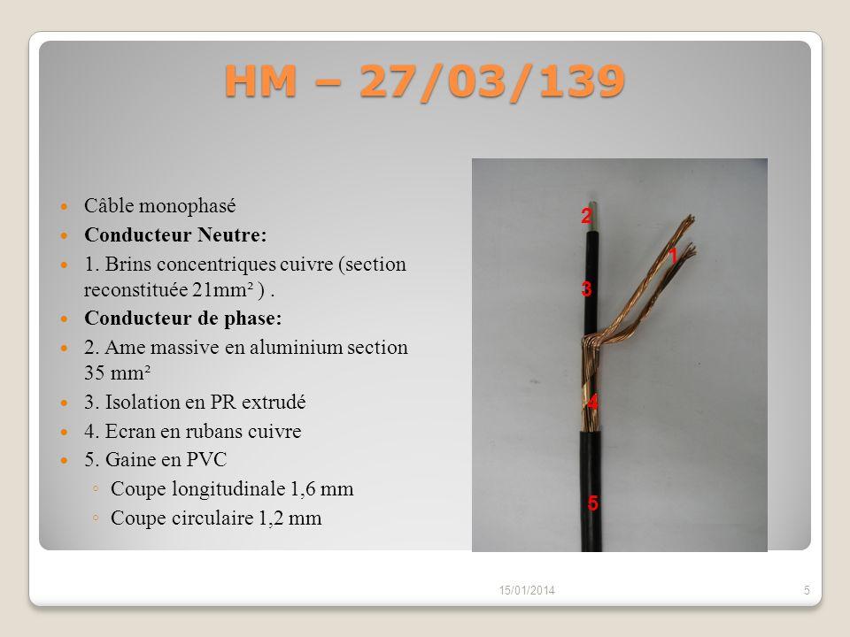 Accessoires pour raccordement intérieur Pour la reconstitution du neutre rassembler les brins (sans toronnage) Utilisation de matériels détanchéité: EI5TF / EI2TF avec gaine bleue et douille intégrée (Extrémité Intérieure 5 sorties Technique à Froid) Ne pas inciser les brins du neutre (couteau) Code couleurs: 1 Marron, 2 Noir, 3 Gris 15/01/20146