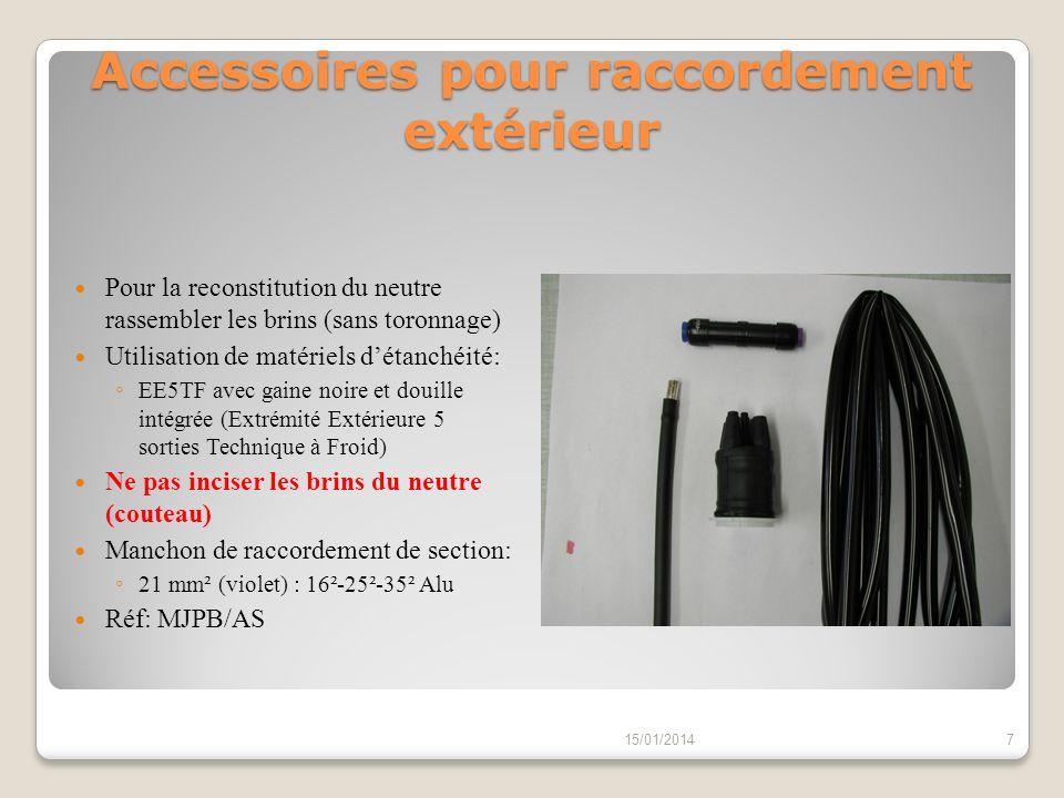 Accessoires pour raccordement extérieur Pour la reconstitution du neutre rassembler les brins (sans toronnage) Utilisation de matériels détanchéité: E