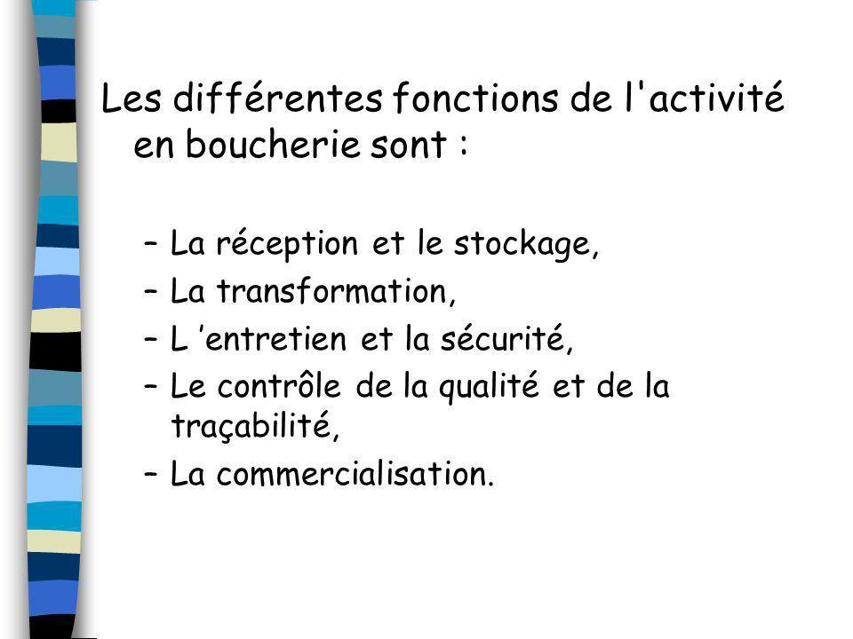 Les différentes fonctions de l'activité en boucherie sont : –La réception et le stockage, –La transformation, –L entretien et la sécurité, –Le contrôl