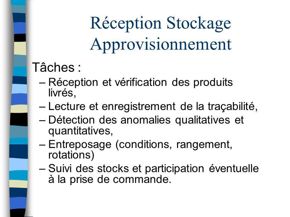 Réception Stockage Approvisionnement Tâches : –Réception et vérification des produits livrés, –Lecture et enregistrement de la traçabilité, –Détection